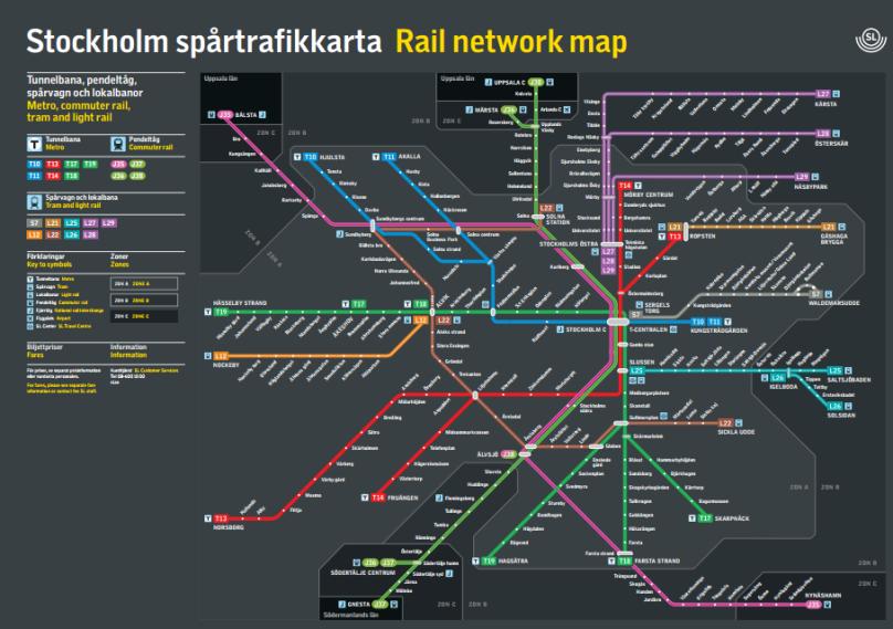 3. Komunikacja miejska w Sztokholmie